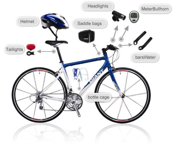 b5ffc2d6b Cycling Blog - 6 Aspects to Keep you Safe When Cycling.